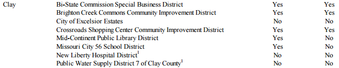 clay-county-audit